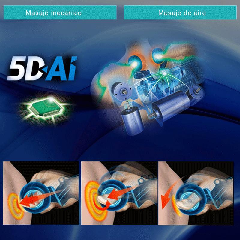 Nueva Caracteristica: 5D Explorando nuevas áreas de masaje con IA