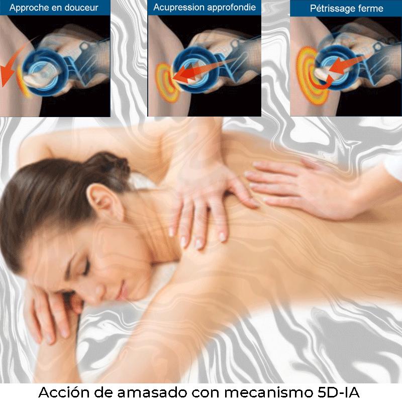 Acción de amasado con mecanismo 5D-IA
